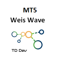 Weis Wave with Alert MT5