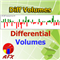 AFX Differential Volumes