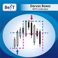 BeST Darvas Boxes MT5