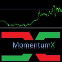 MomentumX