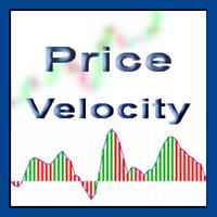 Price Velocity indicator