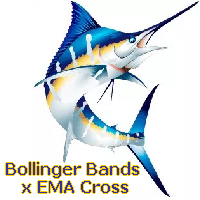 Blue Marlin Bollinger Bands x EMA Cross