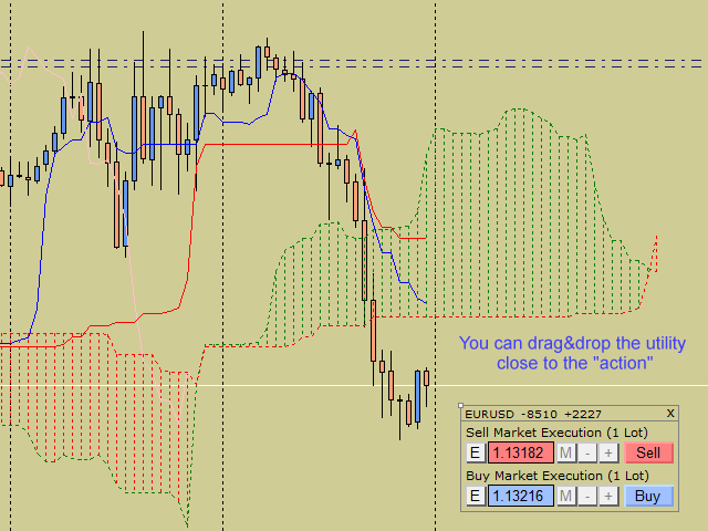 Manual Trading Lightweight Utility EURUSD
