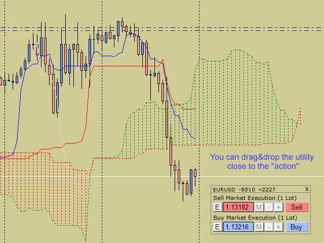 Manual Trading Lightweight Utility
