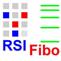 MG RSI and Fibo For MT5