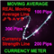 Moving Average Currency Strength Meter