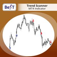 BeST Trend Scanner