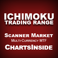 DashBoard Ichimoku MultiTwist