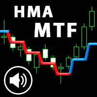 Double HMA MTF for MT4 Demo
