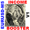 Income Booster Euro Dollar M5