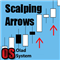 OS Scalping Arrows
