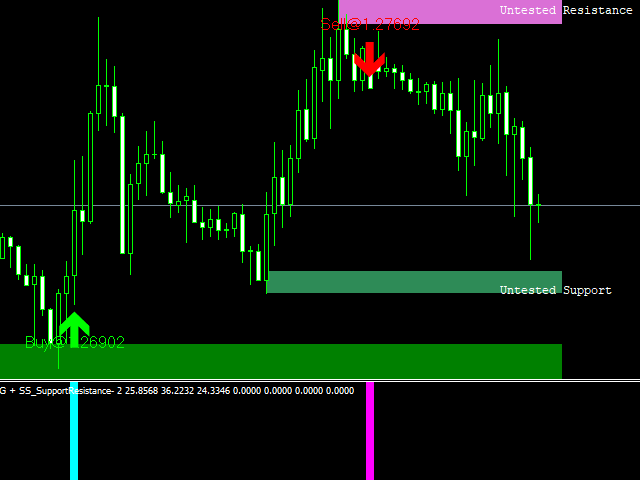 The Single Strategy To Use For Forex Mt4 News Indicator