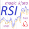 Rsi Magic kjuta mql5 trial