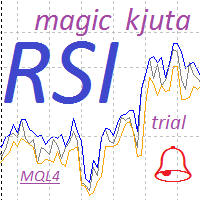 Rsi Magic kjuta trial