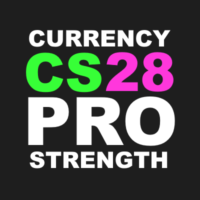 Currency Strength 28 Pro