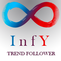 InfY Trend Follower