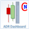Netsrac ADR Dashboard