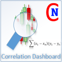 Netsrac Correlation Dashboard