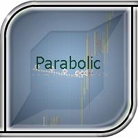 Parabolic Sar Advisor lite