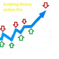 Scalping Binary option Pro
