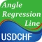 Angle Regression Lines USDCHF
