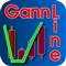 Gann Line