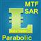 Parabolic SAR MTF
