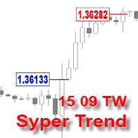 SuperTrend 15 09 TW