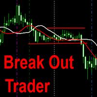 Breakout Trader