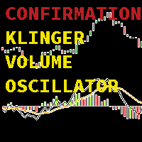Confirmation Klinger Volume Oscillator