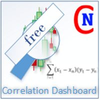 Netsrac Correlation Dashboard Free