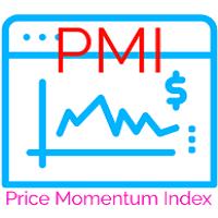 Price Momentum Index