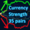 Best Currency Strength Indicator