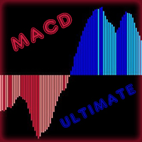 Macd Ultimate