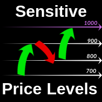 Sensitive Price Levels