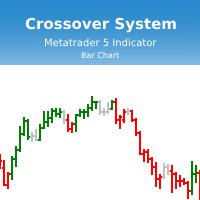 Crossover System