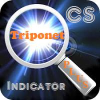 CS Triponet