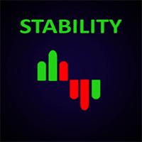 Market Condition VS MT4