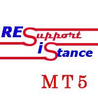 Pivot MT5