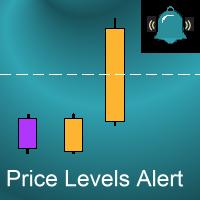 Price Level Alerts