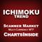DashBoard Ichimoku Tendance V2