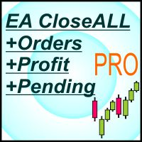 Buy the 'EA Close all Orders Profit scripts closeall order