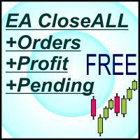 EA Close all Orders Profit Target money percent