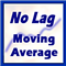 No Lag Moving Averade