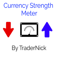 The Currency Strength Meter by TraderNick