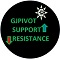 GJPivot support and resistance