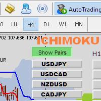 Ichimoku Market Scanner EA MT5