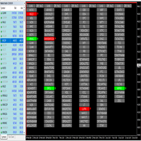 Ma crossover software scanner forex