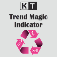 KT Trend Magic