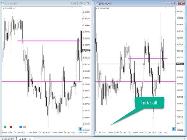 Buy The Object Synchronizer Trading Utility For Metatrader 4 In
